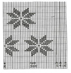 stjernemønster rentx